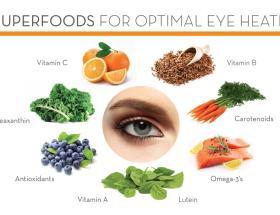 आंखो की प्रॉब्लम्स रखेंगे दूर ये 5 आहार और टिप्स