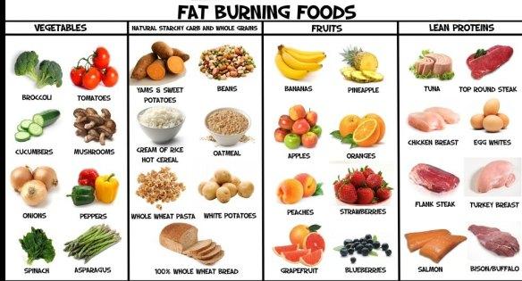वजन कम करने के लिए सेहतमंद डाइट चार्ट