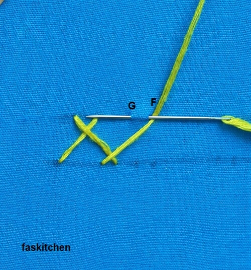 making the stitch with yellow floss