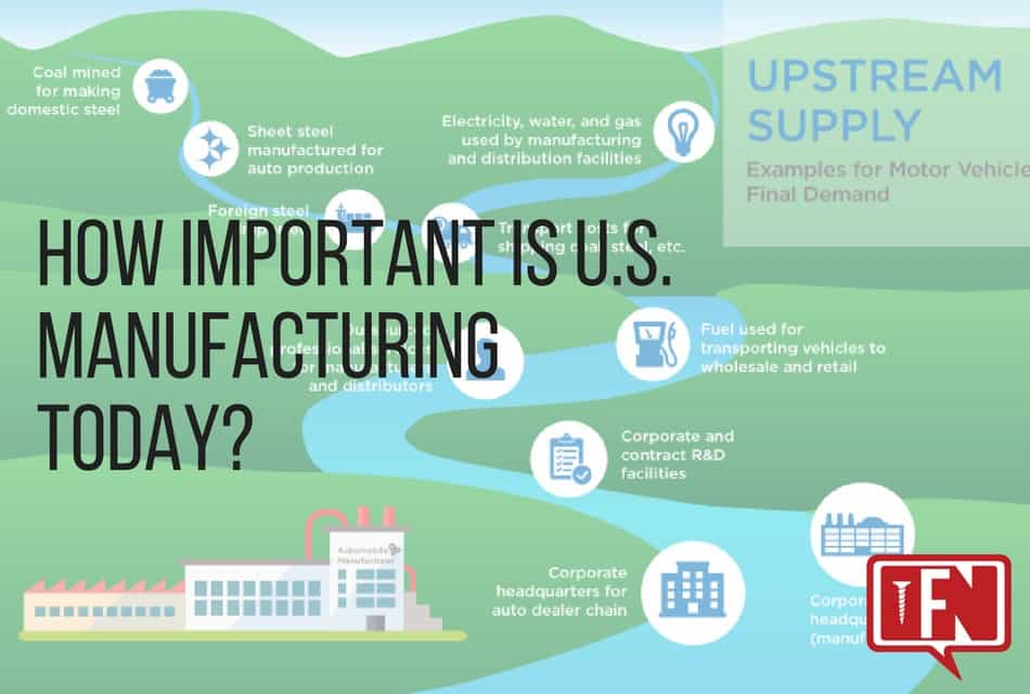 How Important Is U.S. Manufacturing Today?
