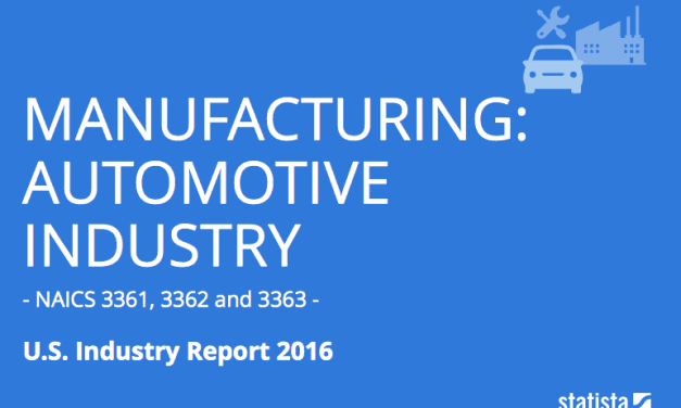 Manufacturing: Automotive Industry