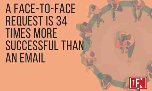 A Face-to-Face Request Is 34 Times More Successful than an Email