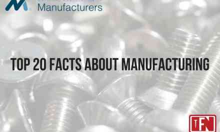 Top 20 Facts About Manufacturing