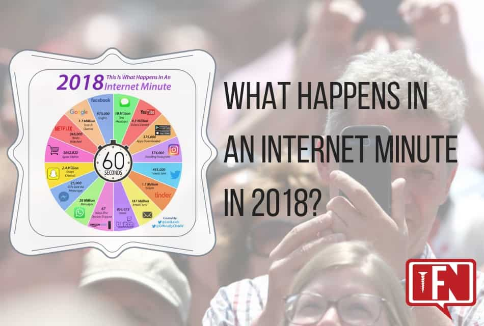 This is what happens in an internet minute in 2018