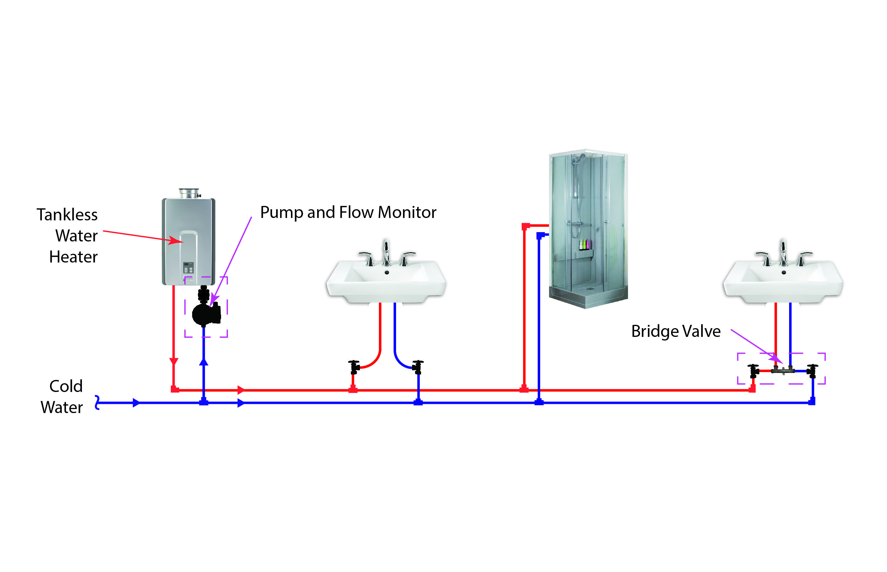Residential Plumbing Diagrams
