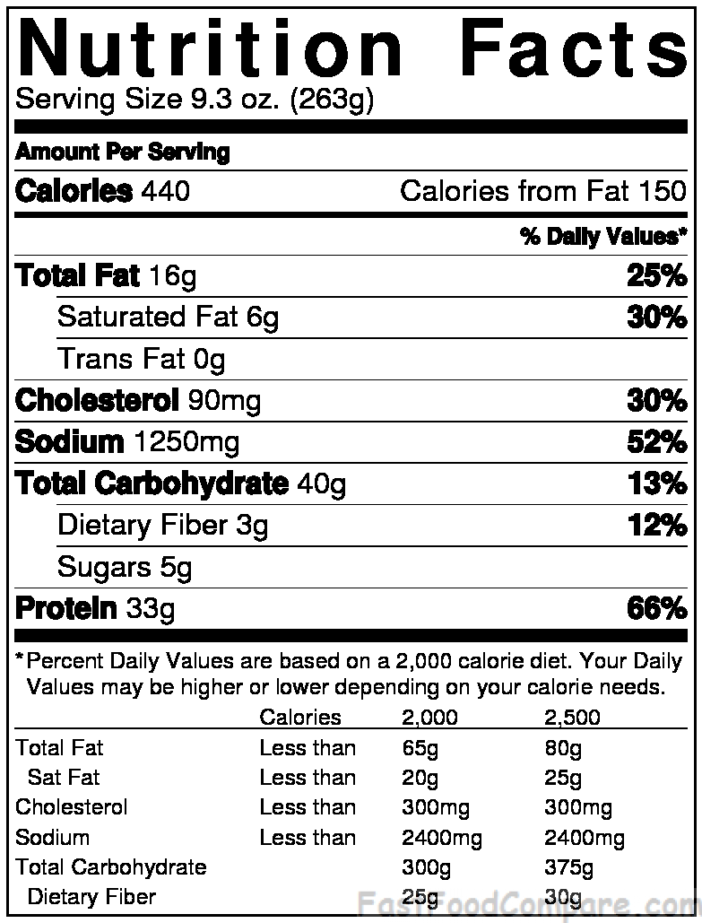 Mcdonald S Premium Chicken Amp Bacon Crispy Nutrition