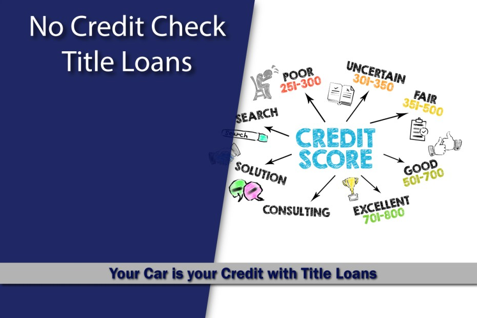 No Credit Check Title Loans