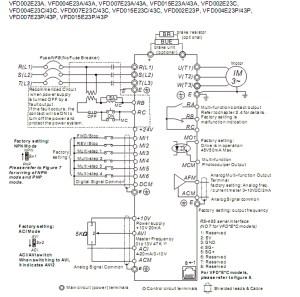 220V 075KW 1 HP 3 Phase Delta VFD Drive Inverter VFD007E23A
