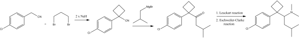 Sibutramine_Synthesis