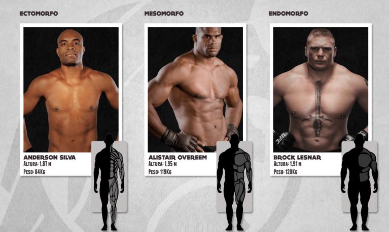 O que o formato do seu corpo tem a dizer sobre sua genética?