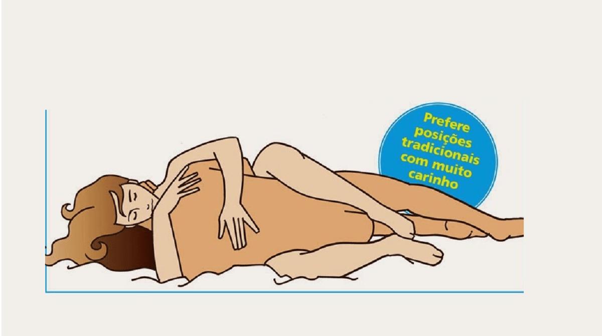 Como é o seu estilo sexual, de acordo com o seu signo