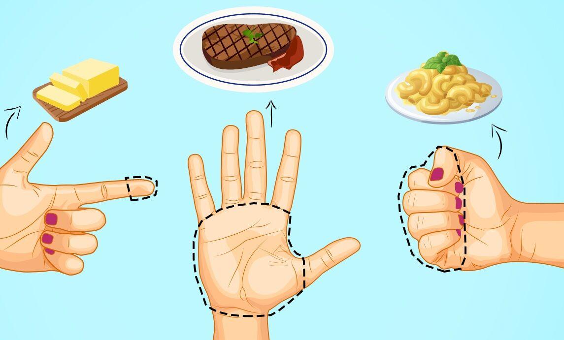 Esse é um guia para saber a quantidade exata de comida que você deve comer, apenas olhando sua mão