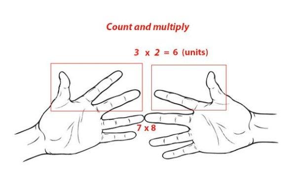 Useful Math Hacks That You Didnt Learn In School 06 600x364, Fatos Desconhecidos