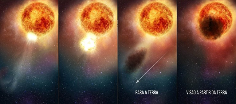 """Apagão misterioso na estrela Betelgeuse foi causado por uma """"cuspida"""" da estrela"""