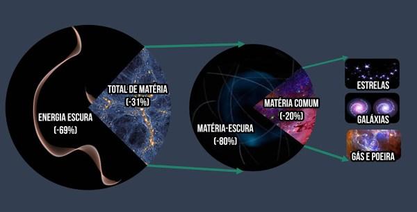 Materia1 600x306, Fatos Desconhecidos