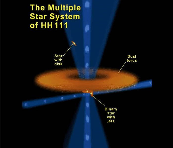 Hubble2, Fatos Desconhecidos