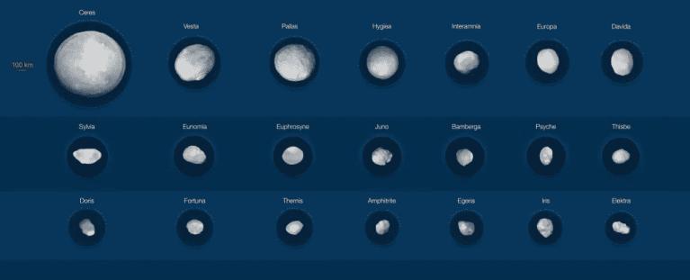 Imagens impressionantes revelam 42 dos maiores asteroides do sistema solar