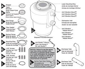 InSinkErator Evolution Excel Garbage Disposal