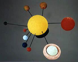 Solar System Model FaveCraftscom