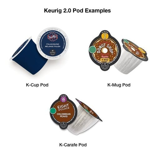 If You Decide On Buying A Keurig 20 Brewer Youll See Three Type Of Pods Available For It