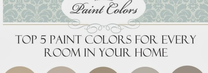 Reader Question + Top 5 Paint Colors for Every Room in Your Home