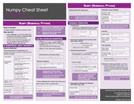 NumPy CheatSheet1