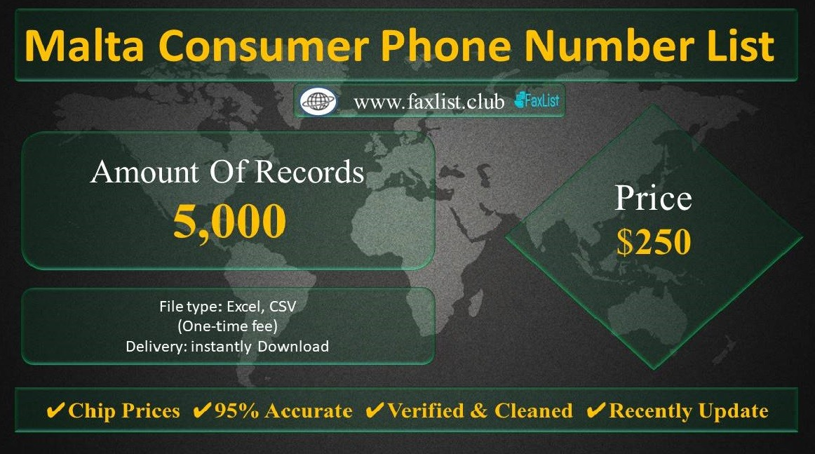 Malta Consumer Phone Number List