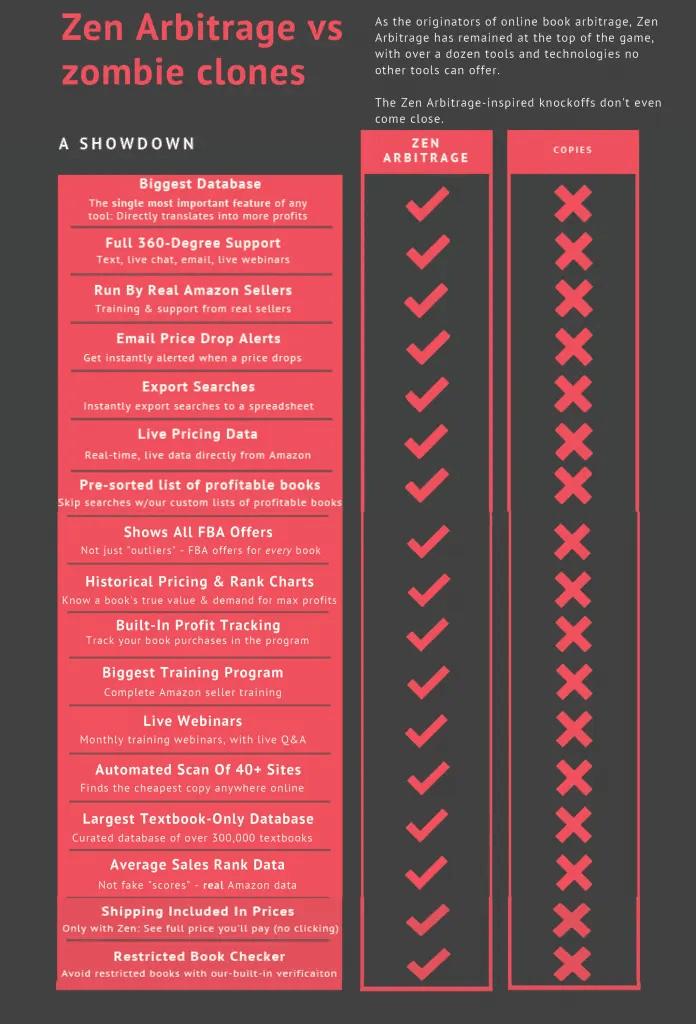 Zen-comparison-chart[1]