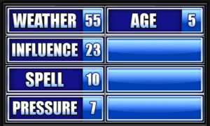 Weather, Influence, Spell, Pressure, Age