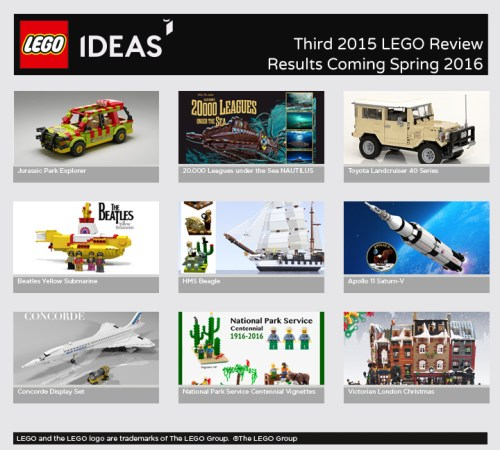 3rd 2015 Review Phase
