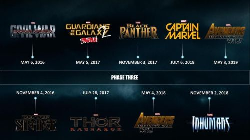 Marvel has earned the trust of the audience and the right to do stuff like this