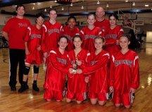 FCgirlsbasketball.jpg