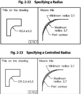 Controlled radius vs radius
