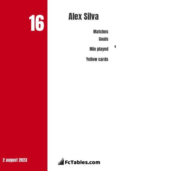 Alex Silva stats