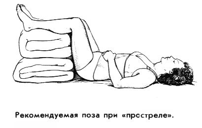 Изображение 5: Болит поясница - клиники АО Семейный доктор