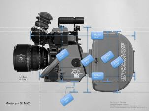 Comparison-Moviecam-SL-Mk2-vs-Arricam-LT-measurements-002