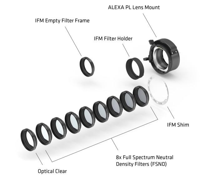 FSND-filters-Alexa-FDT