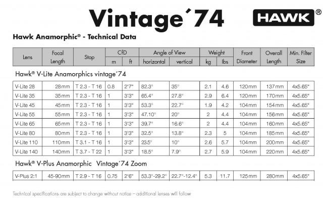Hawk-vintage74-FDTimes2
