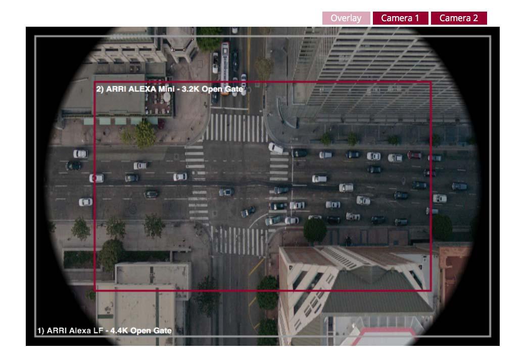AbelCine Field-of-View Tool 2 | Film and Digital Times