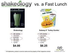 shakeology-vs-subway