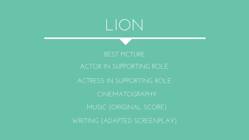 Food from movie, Lion