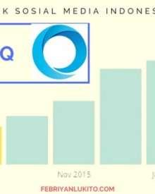 situs analytics social media indonesia