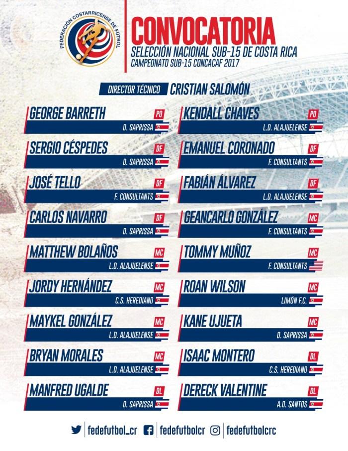 Lista de convocados Sub 15