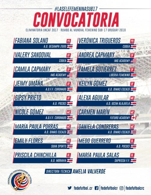 Lista de convocadas Sele Sub 17 Torneo UNCAF 2017