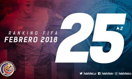 Costa Rica sube dos puestos en Ranking