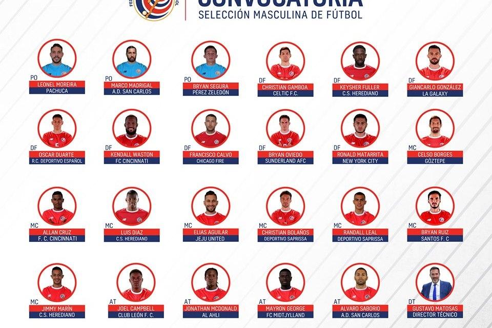Sorpresas en la lista de convocados a Perú