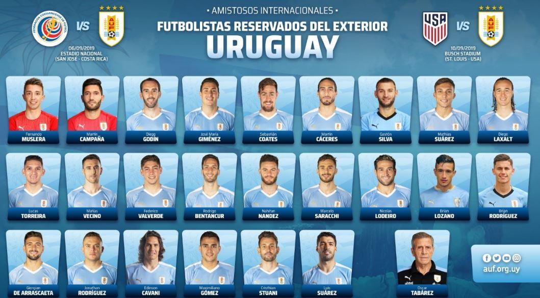 Uruguay reserva lo mejor para enfrentar a Costa Rica