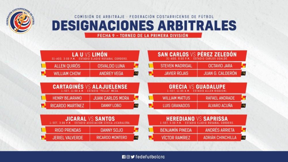 Jornada 9 Primera División 2019