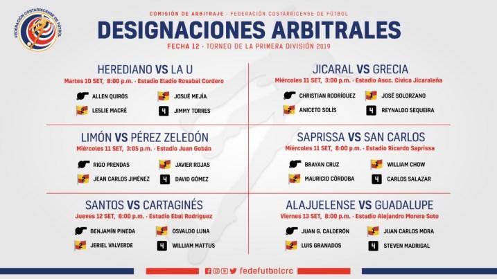 Designaciones jornada 12 Primera División 2019