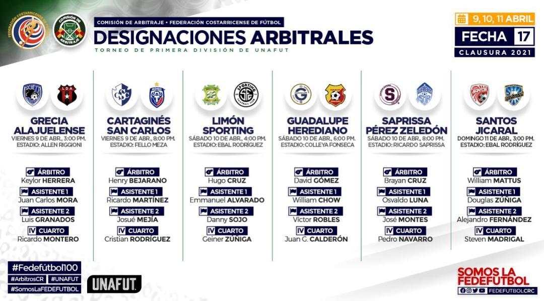 Arbitros Jornada 17 primera division abril 2021